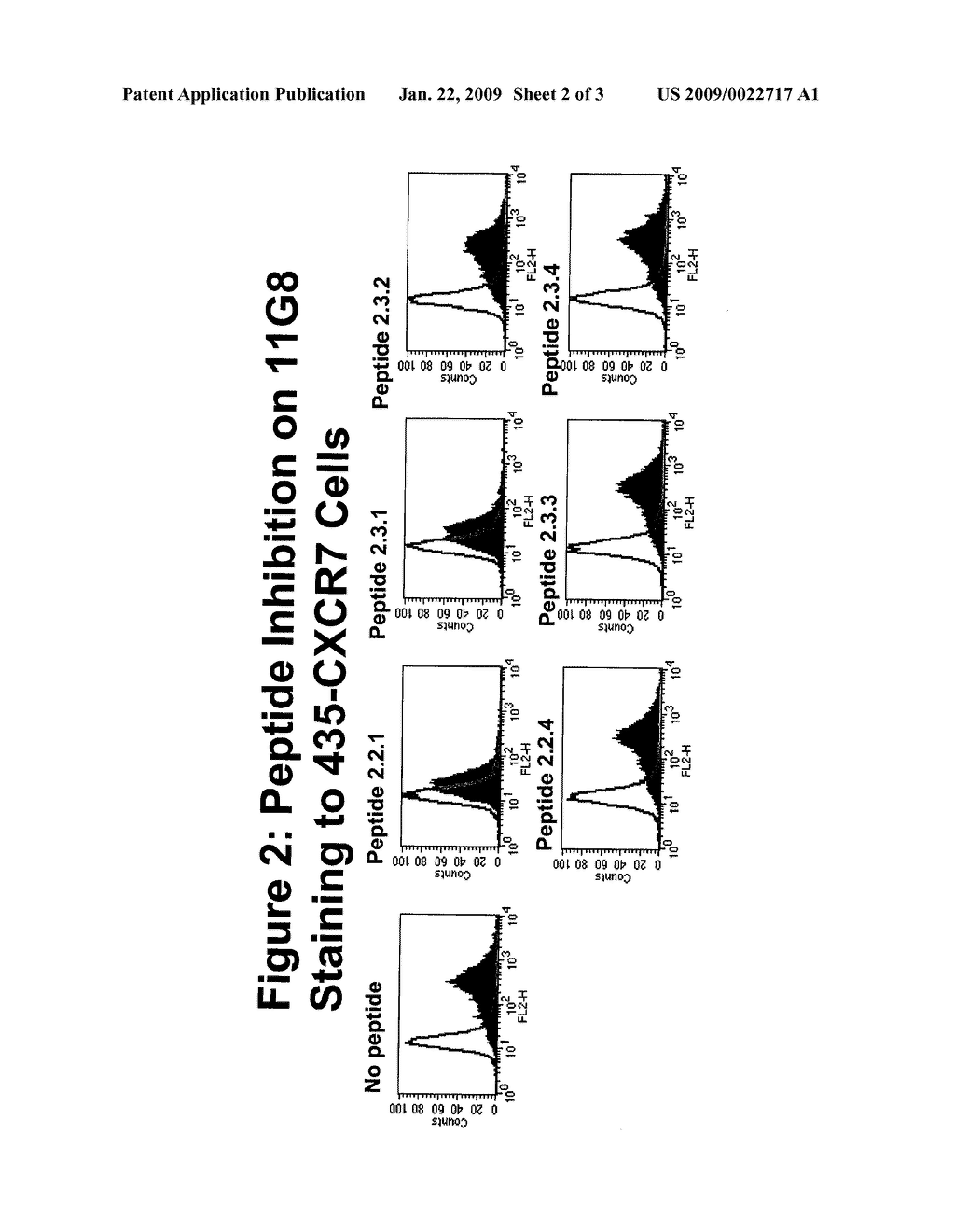 ANTIBODIES THAT BIND CXCR7 EPITOPES - diagram, schematic, and image 03
