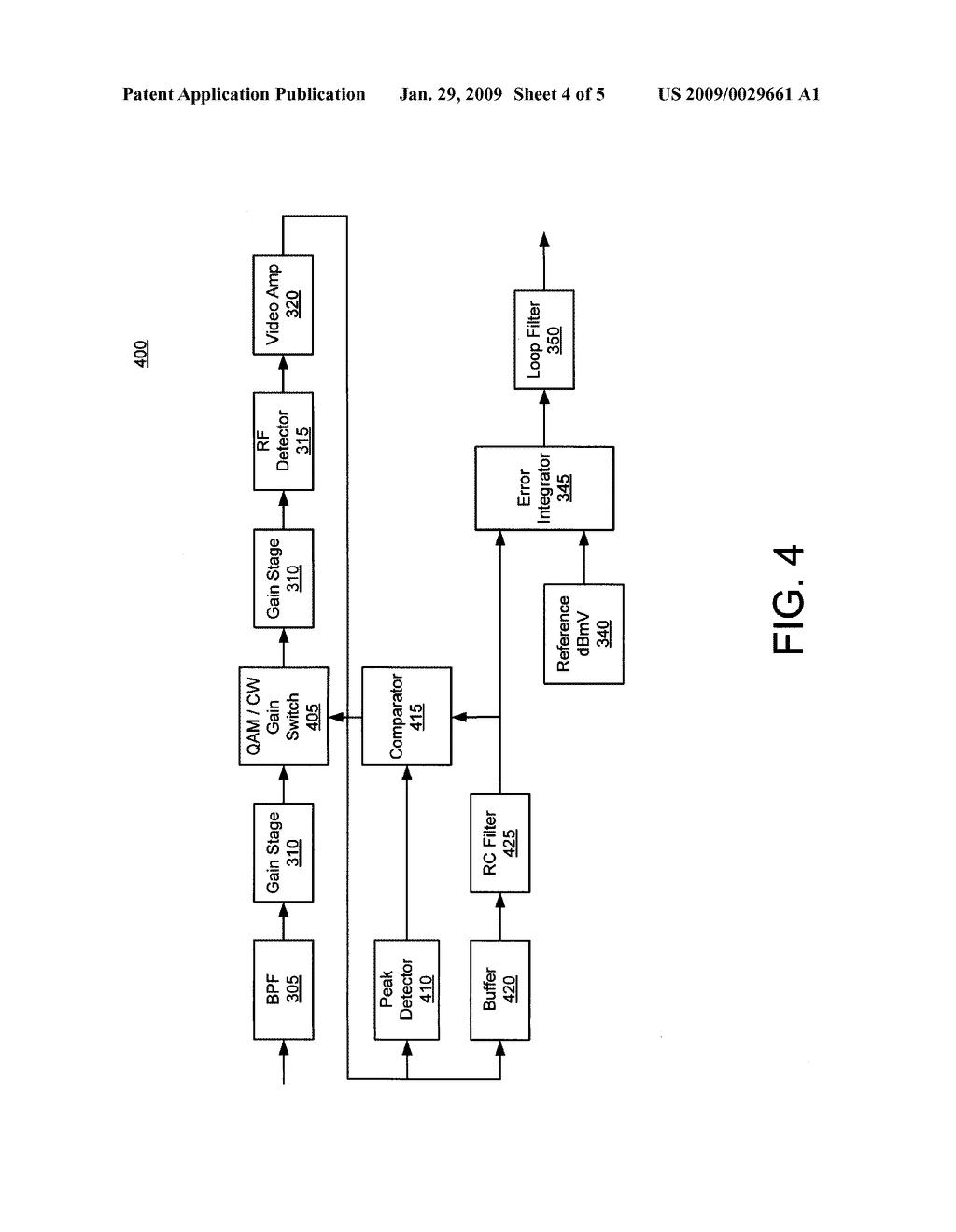 Amplifier with a Quadrature Amplitude Modulation (QAM) Modulated and