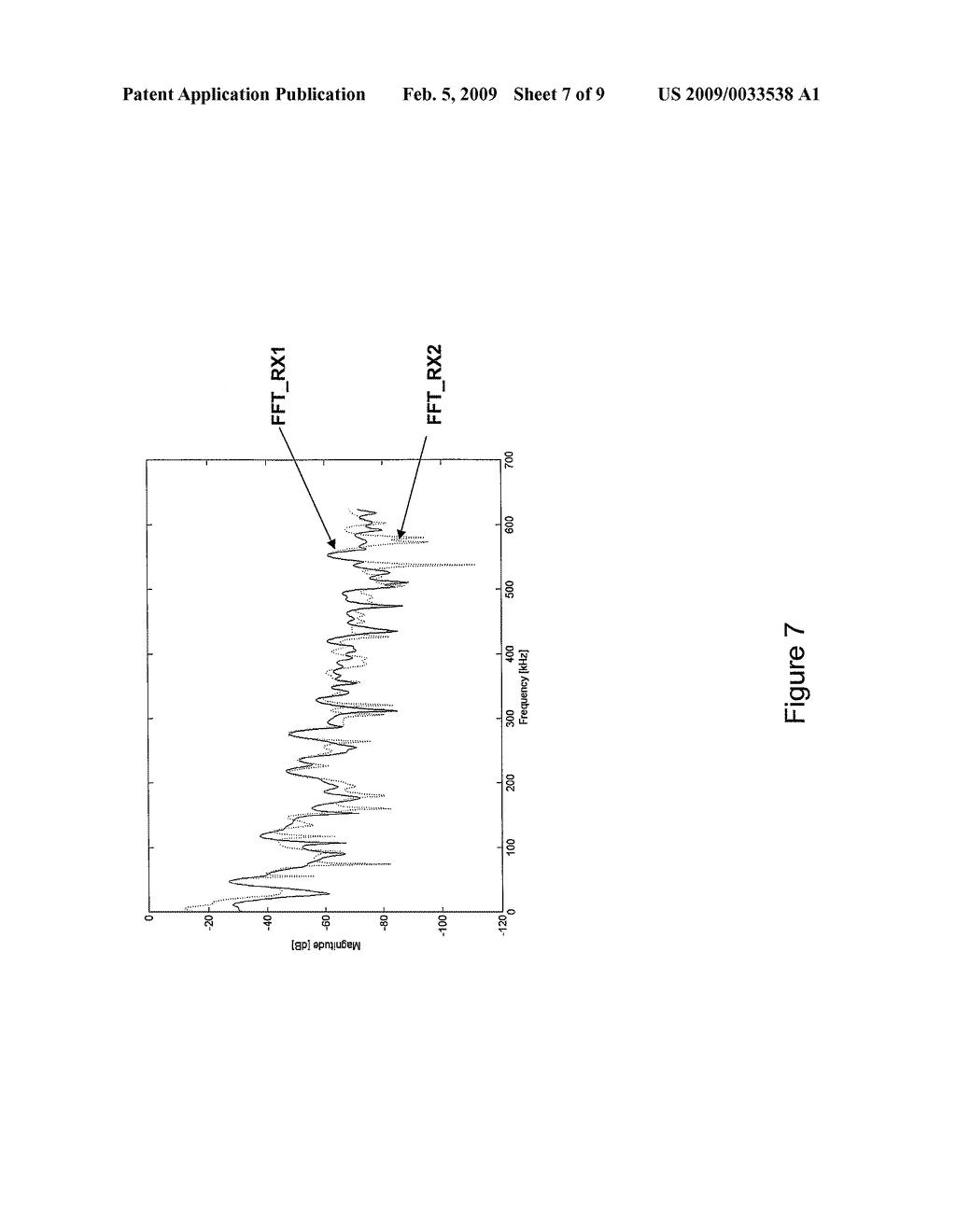 Ramp Linearization for FMCW Radar Using Digital Down