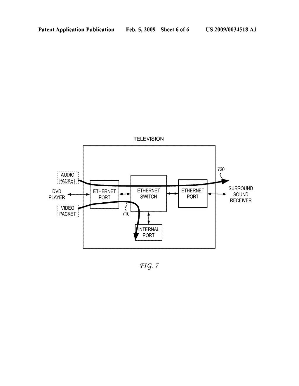 MULTIPORT SWITCH FOR CASCADED ETHERNET AV DEVICE NETWORKING - diagram, schematic, and image 07