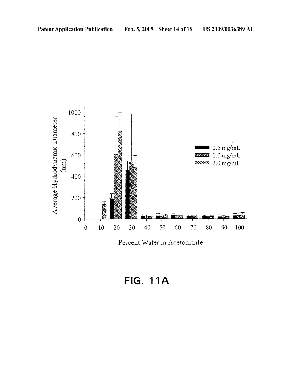 Polymeric Micelle Formulations of Hydrophobic Compounds and Methods - diagram, schematic, and image 15