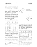 METHOD OF DEUTERATING BENZYL-POSITION IN -O-BENZYL GROUP diagram and image