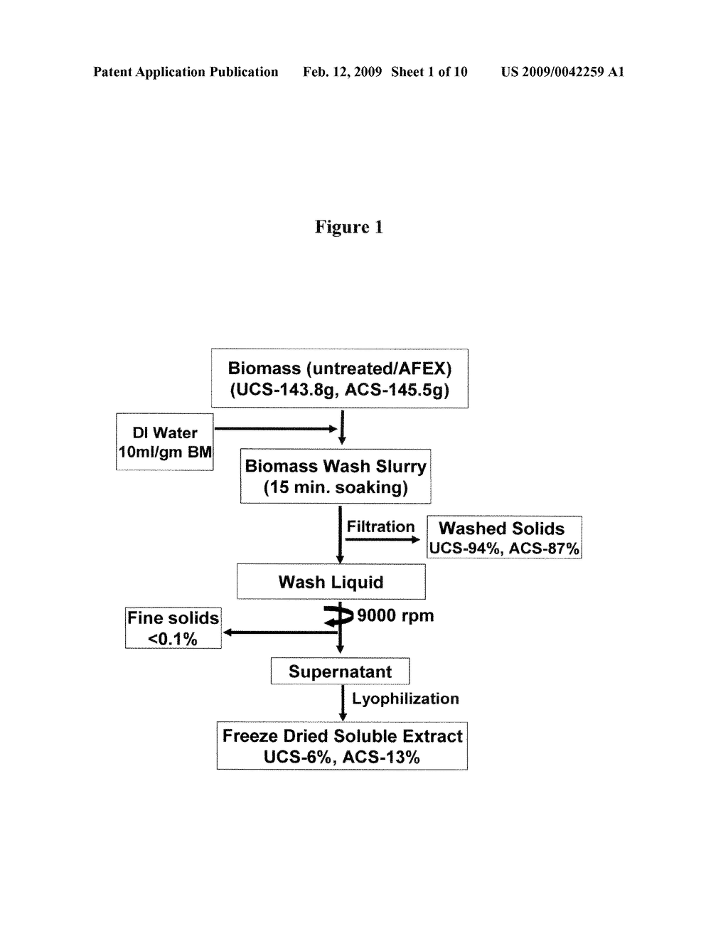 Process for enzymatically converting a plant biomass - diagram, schematic, and image 02