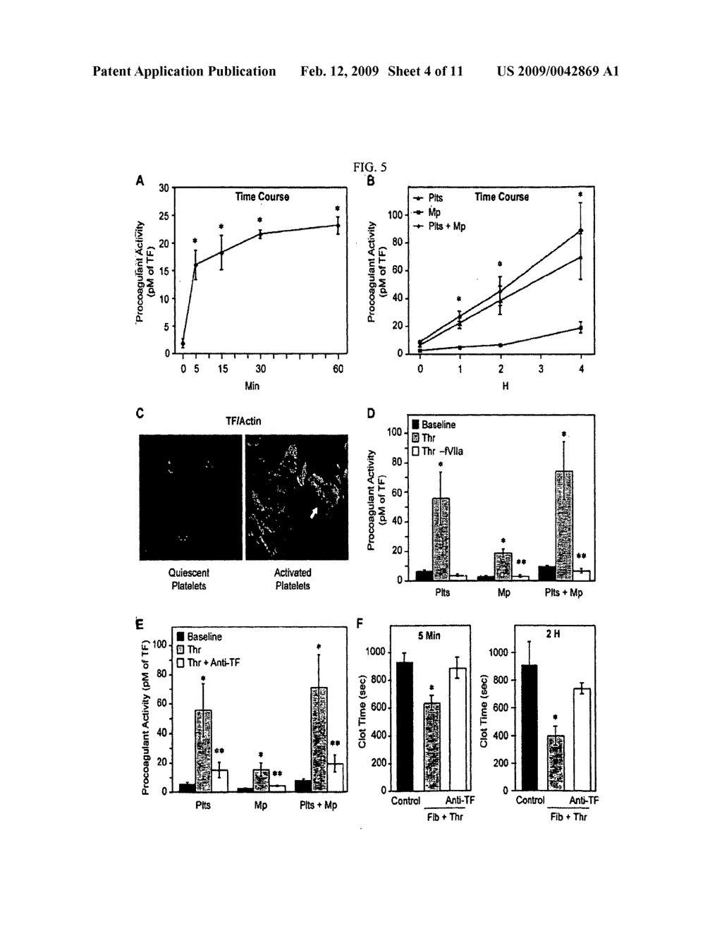 SIGNAL-DEPENDENT SPLICING OF TISSUE FACTOR PRE-mRNA IN PLATELET CELLS - diagram, schematic, and image 05