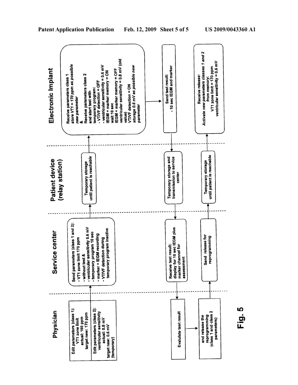 METHOD FOR SECURE REPROGRAMMING OF CLINICALLY RELEVANT PARAMETERS AS PART OF REMOTE PROGRAMMING OF AN ELECTRONIC IMPLANT - diagram, schematic, and image 06