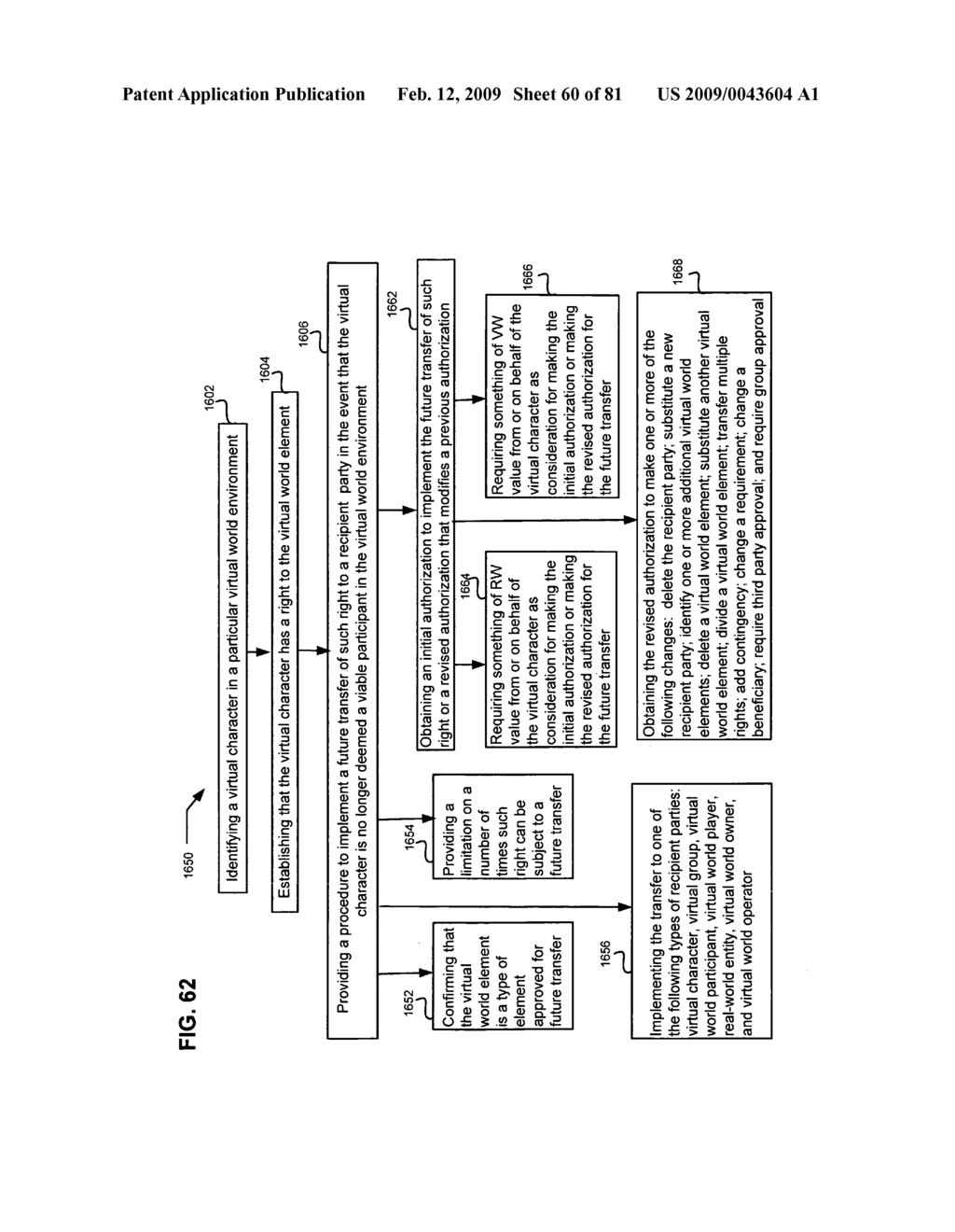 Disposition of component virtual property rights - diagram, schematic, and image 61