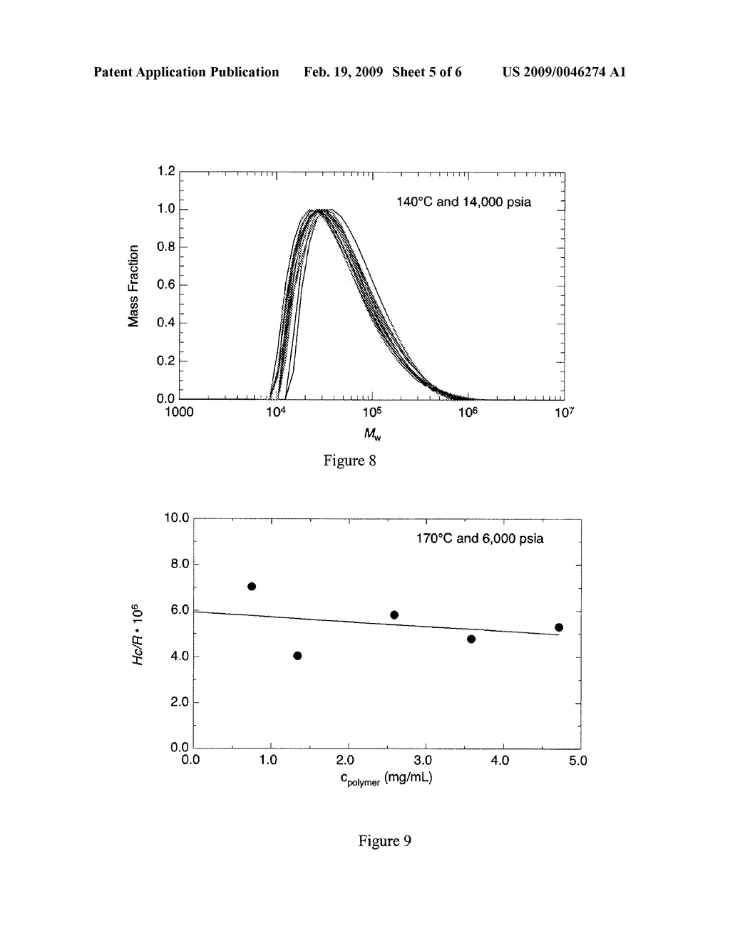 Light Scattering Methods and Systems Using Supercritical Fluid Solvents to Measure Polymer Molecular Weight and Molecular Weight Distribution - diagram, schematic, and image 06