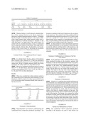 CONDITIONED BLOOD COMPOSITION AND METHOD FOR ITS PRODUCTION diagram and image
