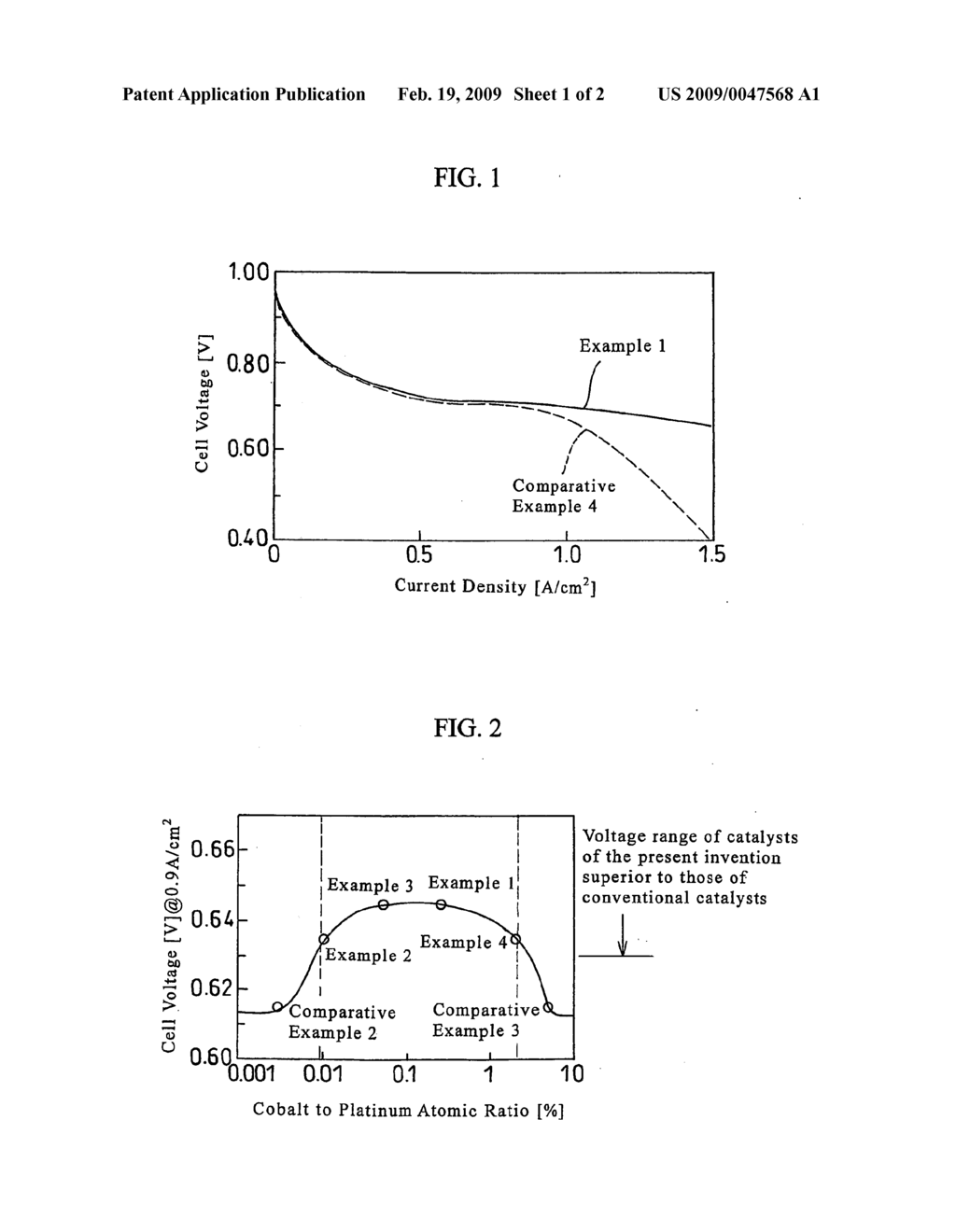Electrode catalyst for fuel and fuel cell - diagram, schematic, and image 02