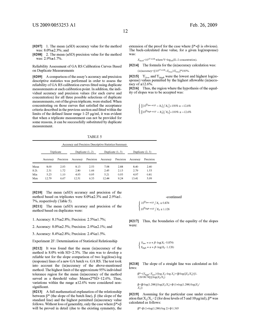 Process for the measurement of the potency of glatiramer acetate - diagram, schematic, and image 30