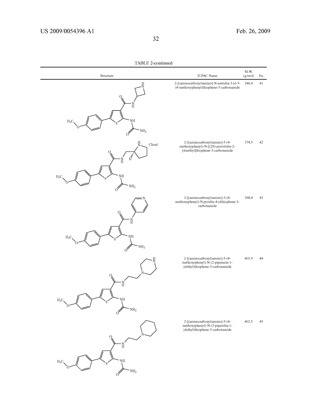 SUBSTITUTED THIOPHENES AND USES THEREOF - diagram, schematic, and image 33