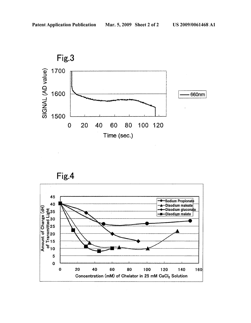 REAGENT AND METHOD FOR MEASURING COAGULATION TIME OF BLOOD SAMPLE - diagram, schematic, and image 03