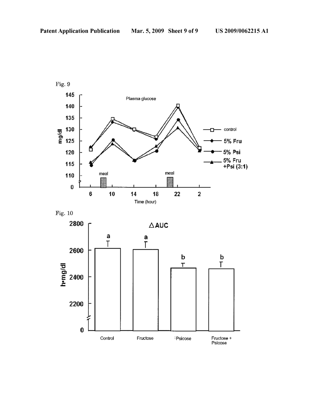 APPLICATION OF D-PSICOSE TO SUPPRESSION OF ABNORMAL CIRCADIAN INCREASE IN BLOOD  GLUCOSE LEVEL - diagram, schematic, and image 10