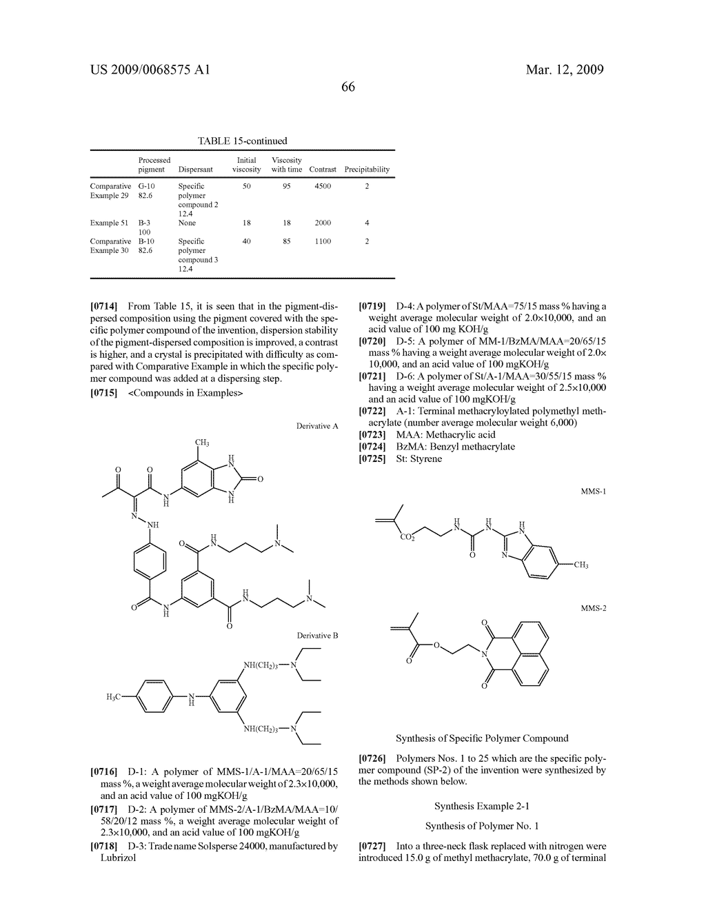 PROCESSED PIGMENT, PIGMENT-DISPERSED COMPOSITION, COLORED PHOTOSENSITIVE COMPOSITION, COLOR FILTER, LIQUID CRYSTAL DISPLAY ELEMENT, AND SOLID IMAGE PICKUP ELEMENT - diagram, schematic, and image 67