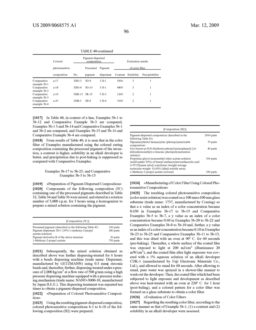 PROCESSED PIGMENT, PIGMENT-DISPERSED COMPOSITION, COLORED PHOTOSENSITIVE COMPOSITION, COLOR FILTER, LIQUID CRYSTAL DISPLAY ELEMENT, AND SOLID IMAGE PICKUP ELEMENT - diagram, schematic, and image 97
