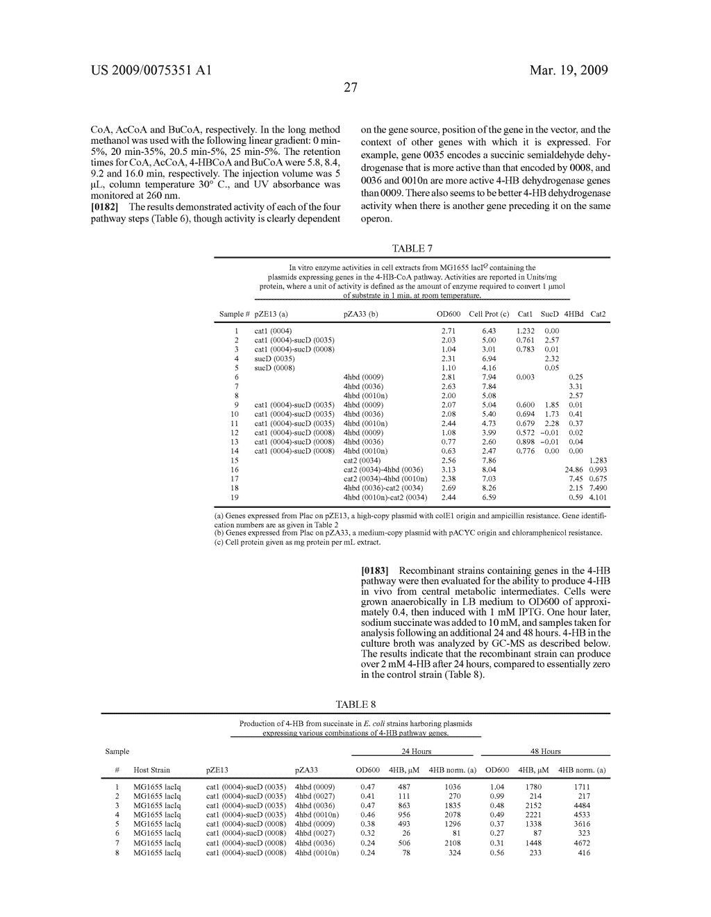 COMPOSITIONS AND METHODS FOR THE BIOSYNTHESIS OF 1,4-BUTANEDIOL AND ITS PRECURSORS - diagram, schematic, and image 42