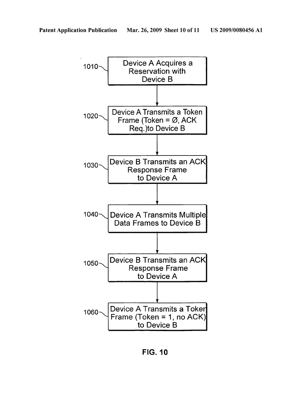 Token passing data transfer mechanism for reservation based protocols - diagram, schematic, and image 11