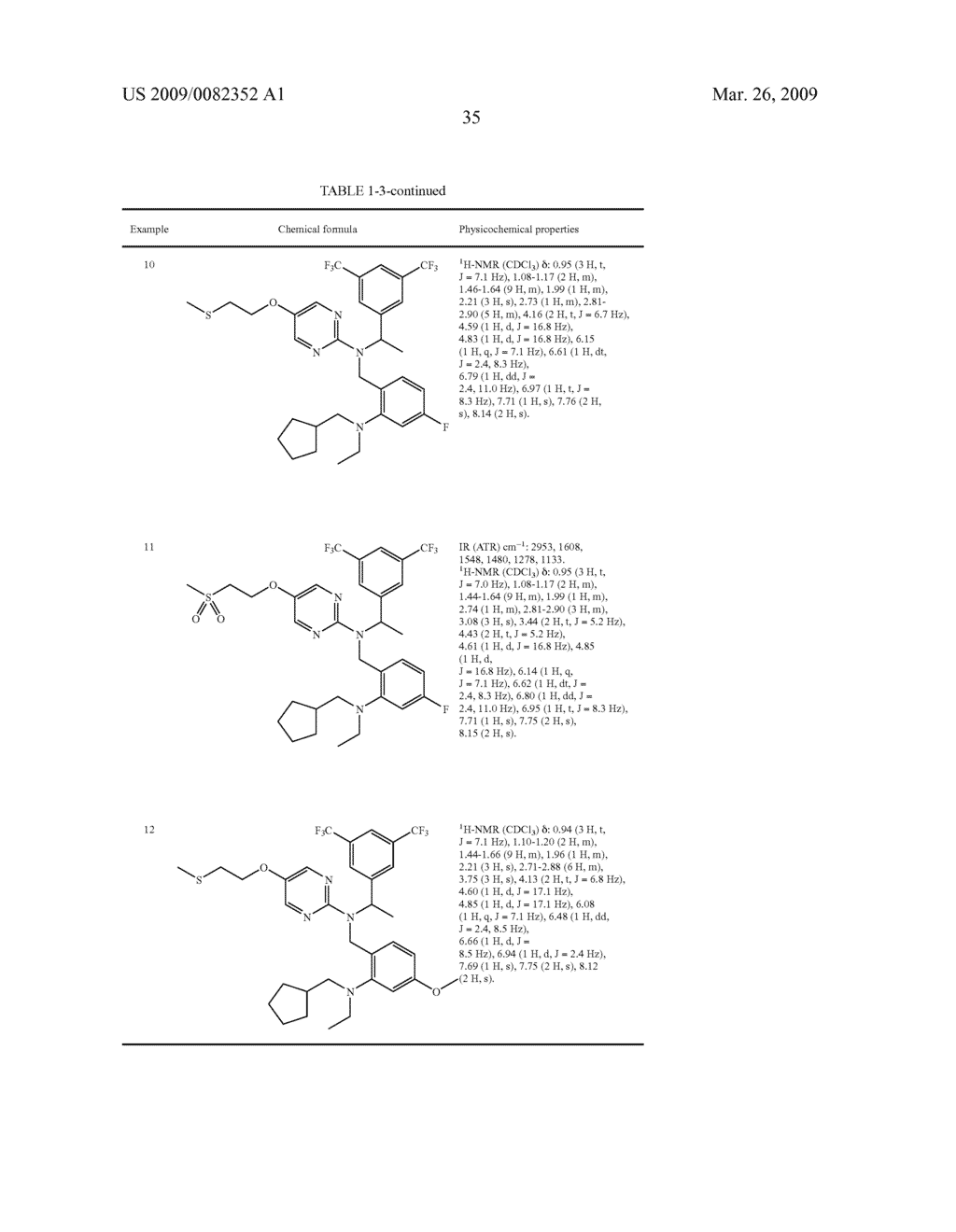 NOVEL PYRIMIDINE COMPOUND HAVING DIBENZYLAMINE STRUCTURE AND MEDICAMENT COMPRISING THE SAME - diagram, schematic, and image 37