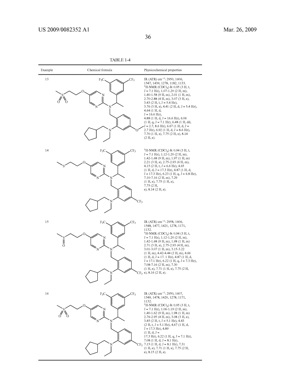 NOVEL PYRIMIDINE COMPOUND HAVING DIBENZYLAMINE STRUCTURE AND MEDICAMENT COMPRISING THE SAME - diagram, schematic, and image 38
