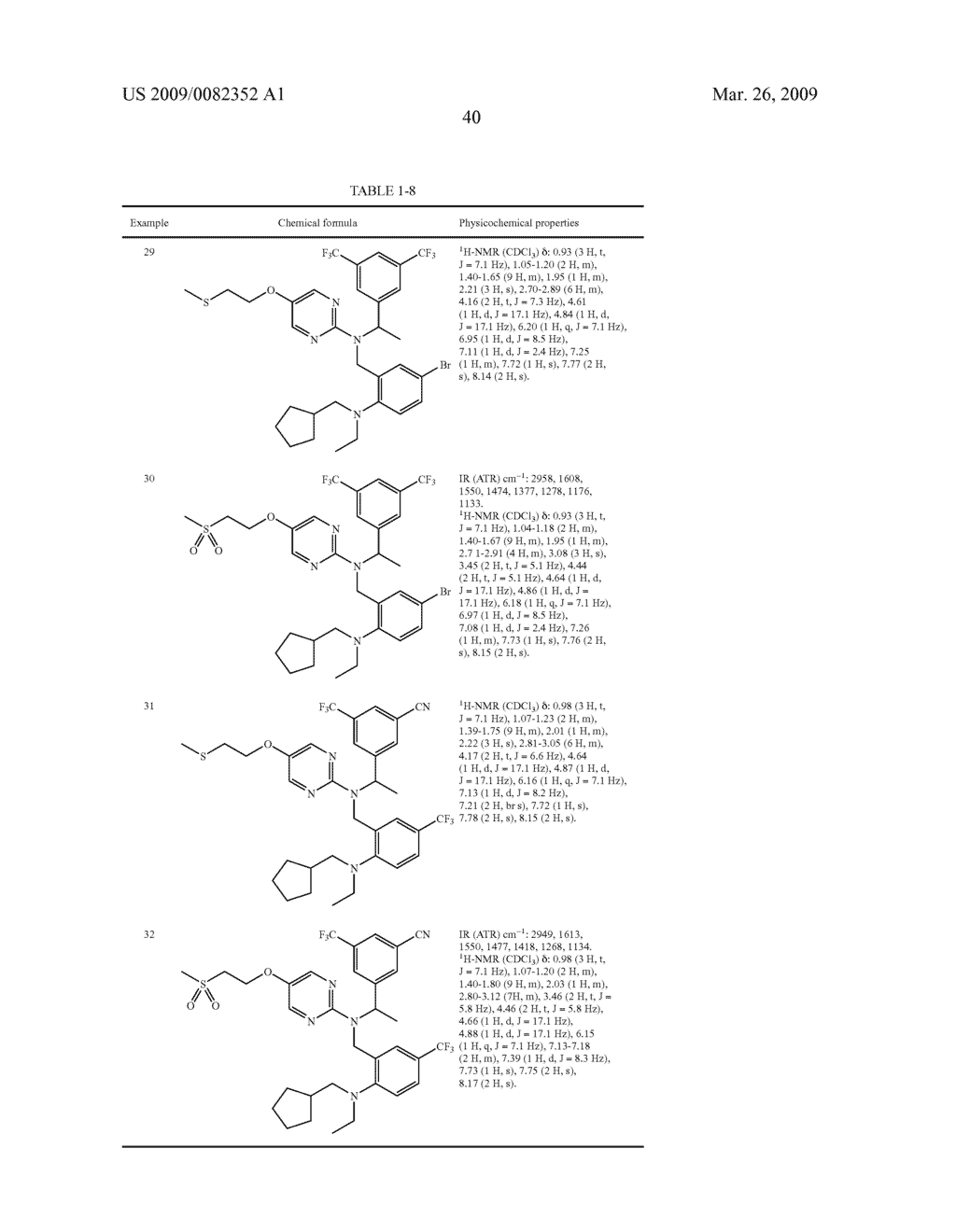 NOVEL PYRIMIDINE COMPOUND HAVING DIBENZYLAMINE STRUCTURE AND MEDICAMENT COMPRISING THE SAME - diagram, schematic, and image 42