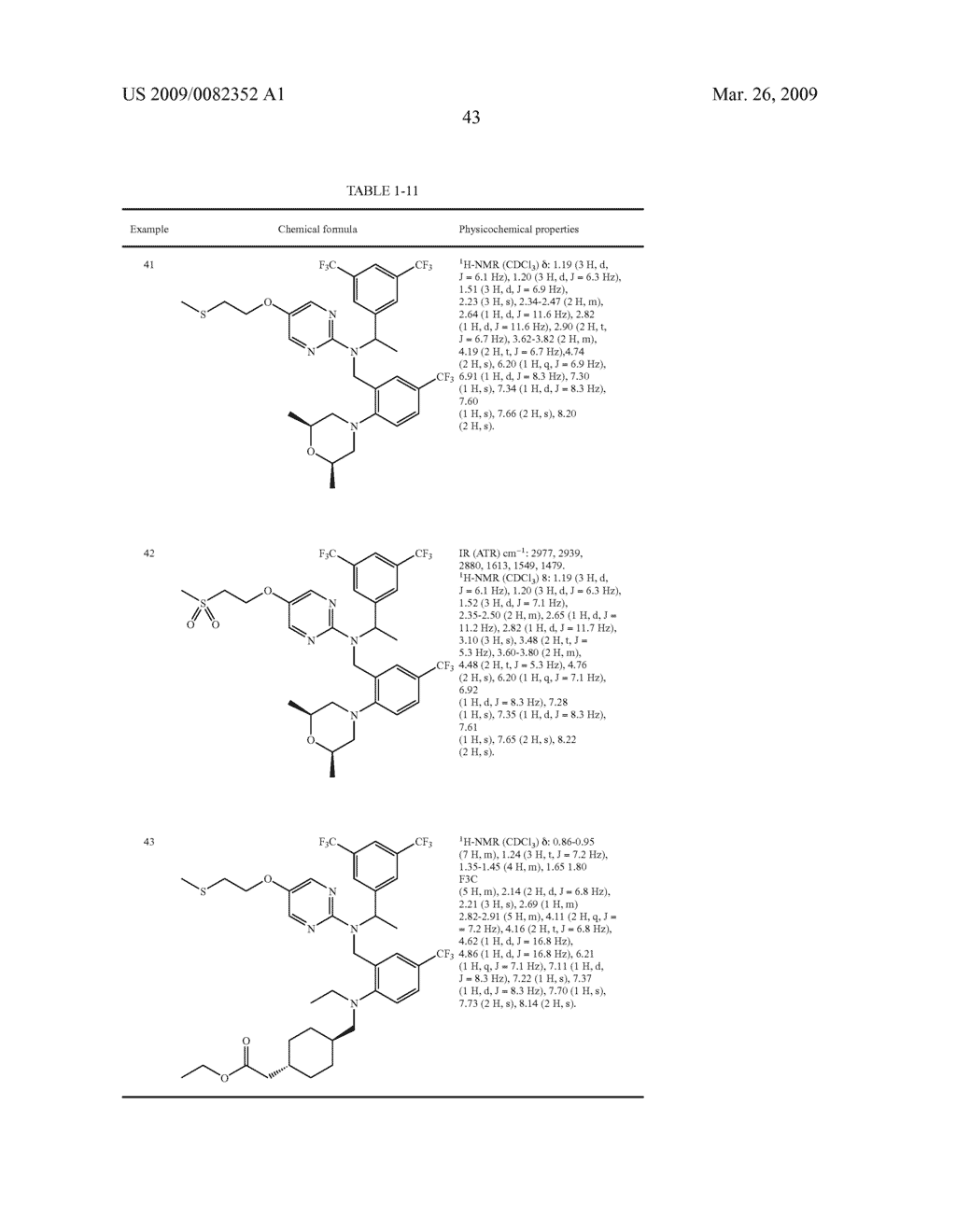 NOVEL PYRIMIDINE COMPOUND HAVING DIBENZYLAMINE STRUCTURE AND MEDICAMENT COMPRISING THE SAME - diagram, schematic, and image 45