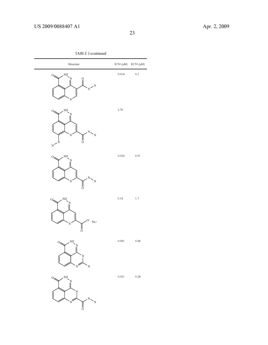 COMPOUNDS, METHODS AND PHARMACEUTICAL COMPOSITIONS FOR INHIBITING PARP - diagram, schematic, and image 25