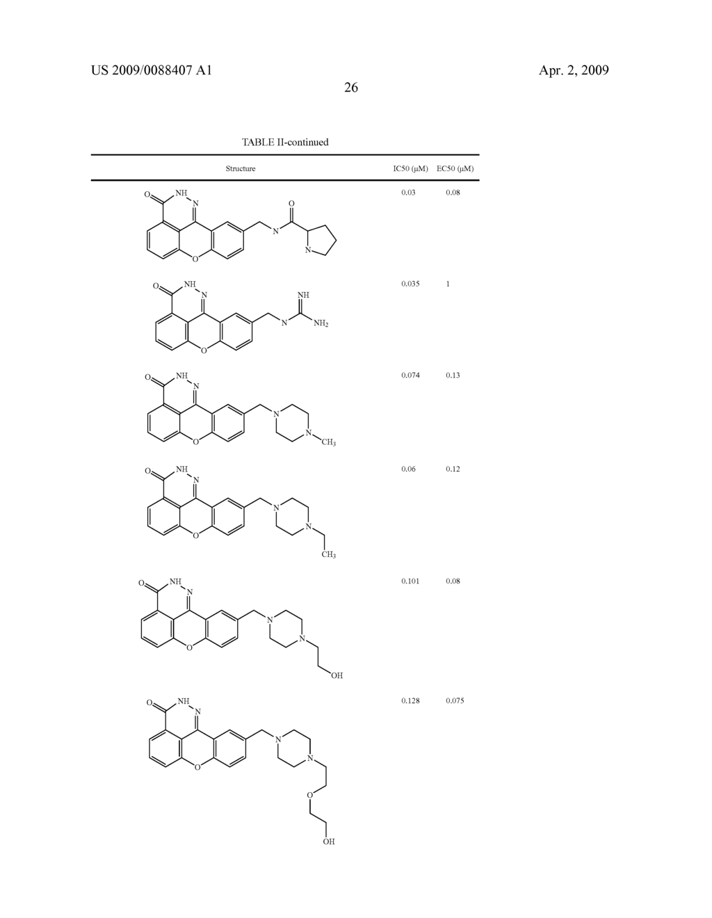 COMPOUNDS, METHODS AND PHARMACEUTICAL COMPOSITIONS FOR INHIBITING PARP - diagram, schematic, and image 28