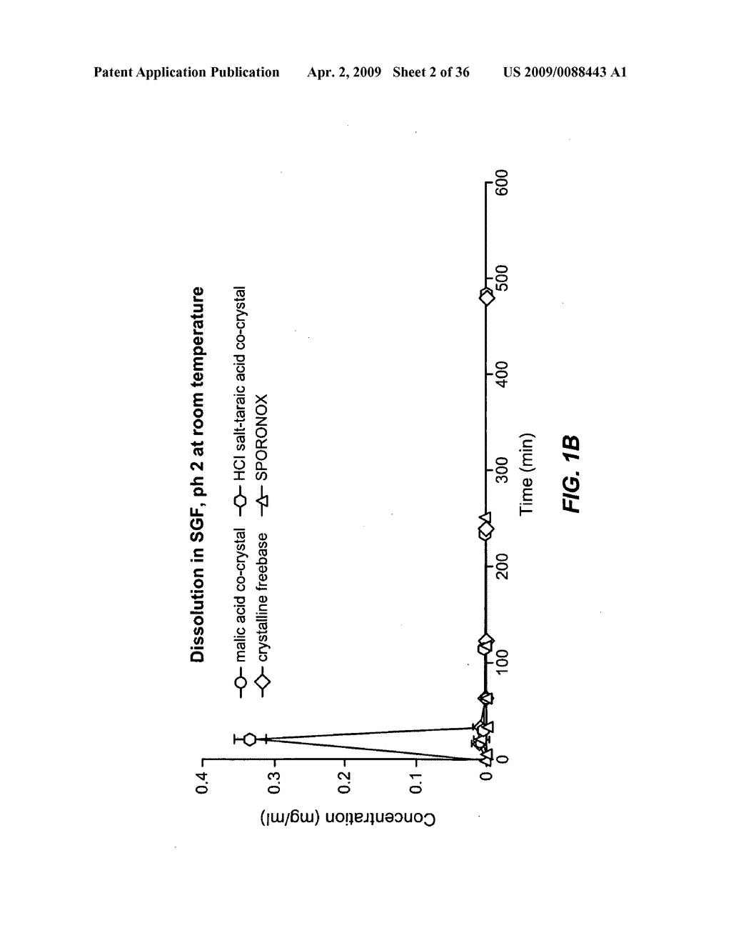 NOVEL CRYSTALLINE FORMS OF CONAZOLES AND METHODS OF MAKING AND USING THE SAME - diagram, schematic, and image 03