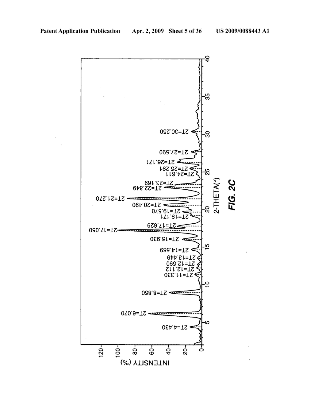 NOVEL CRYSTALLINE FORMS OF CONAZOLES AND METHODS OF MAKING AND USING THE SAME - diagram, schematic, and image 06