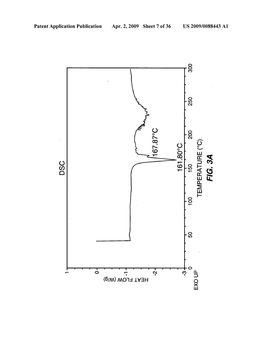 NOVEL CRYSTALLINE FORMS OF CONAZOLES AND METHODS OF MAKING AND USING THE SAME - diagram, schematic, and image 08