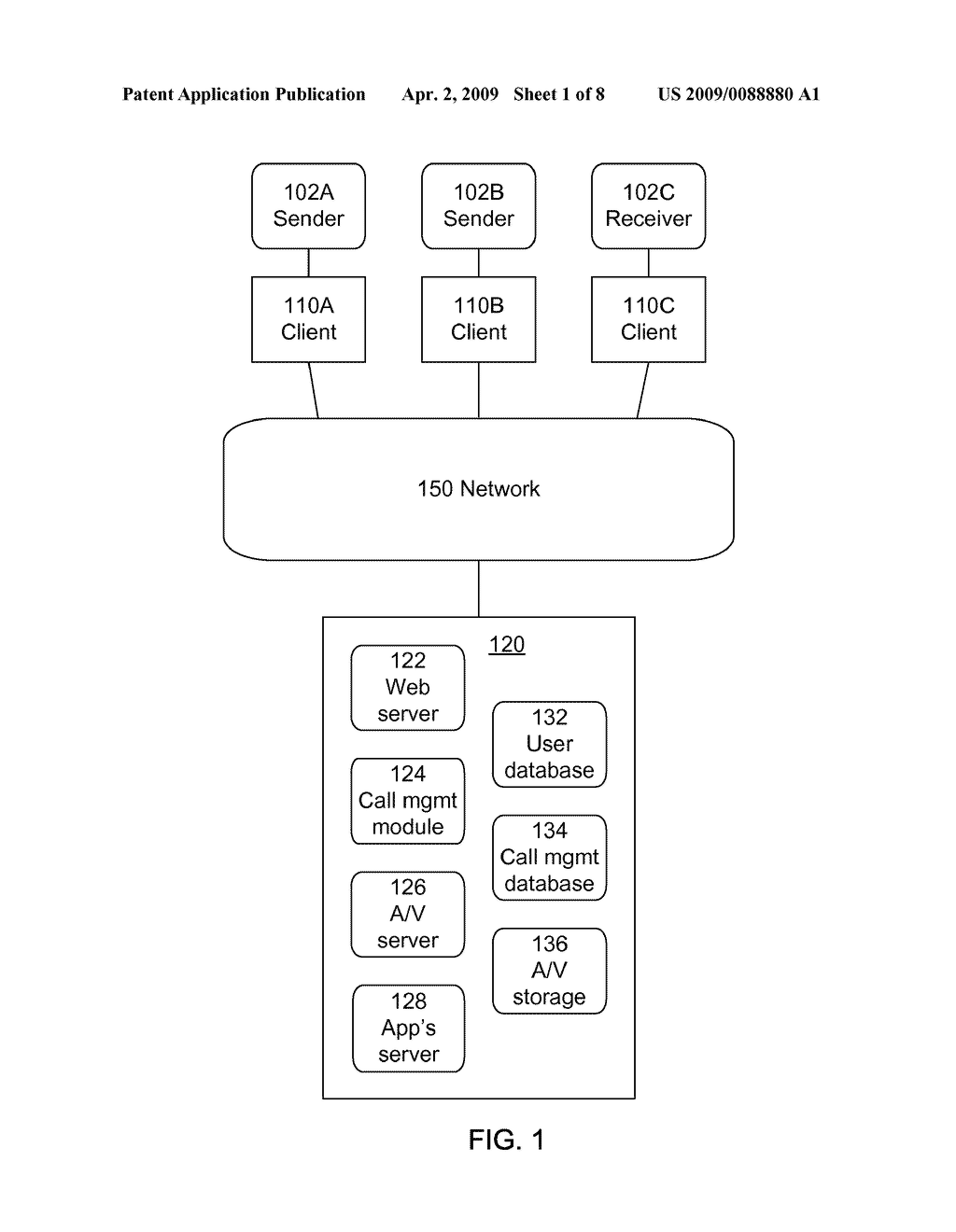Synchronization and Mixing of Audio and Video Streams in Network-Based Video Conferencing Call Systems - diagram, schematic, and image 02