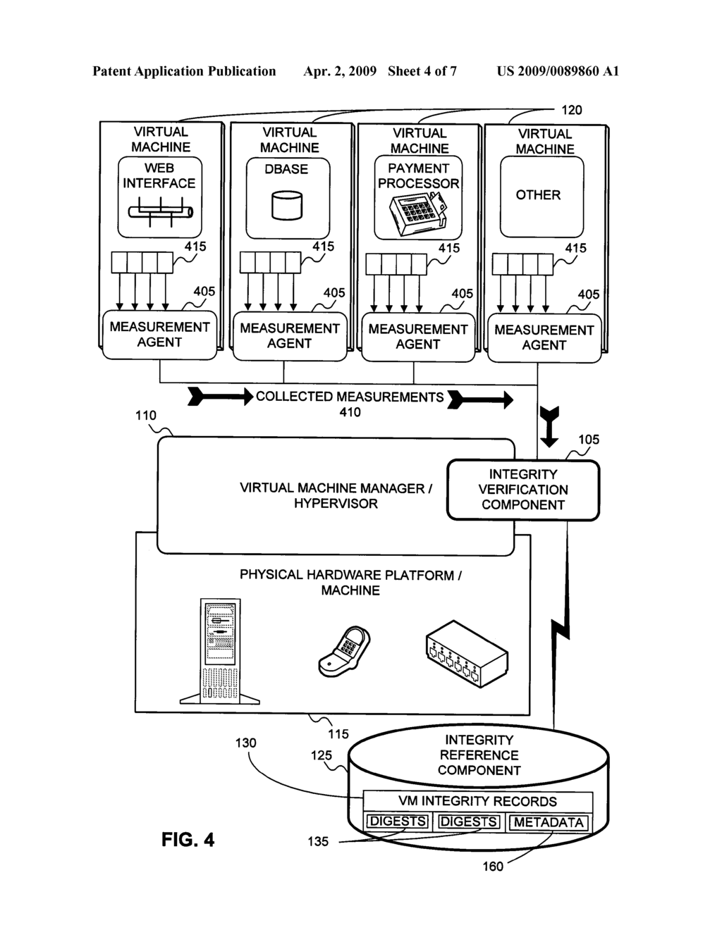 METHOD AND APPARATUS FOR LIFECYCLE INTEGRITY VERIFICATION OF VIRTUAL MACHINES - diagram, schematic, and image 05