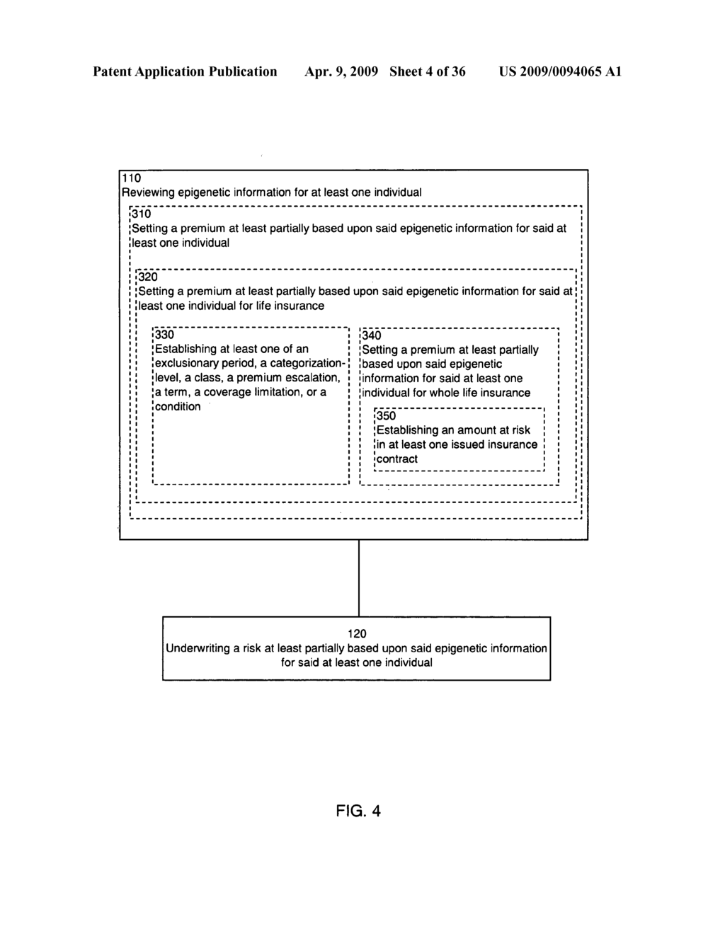 Systems and methods for underwriting risks utilizing epigenetic information - diagram, schematic, and image 05