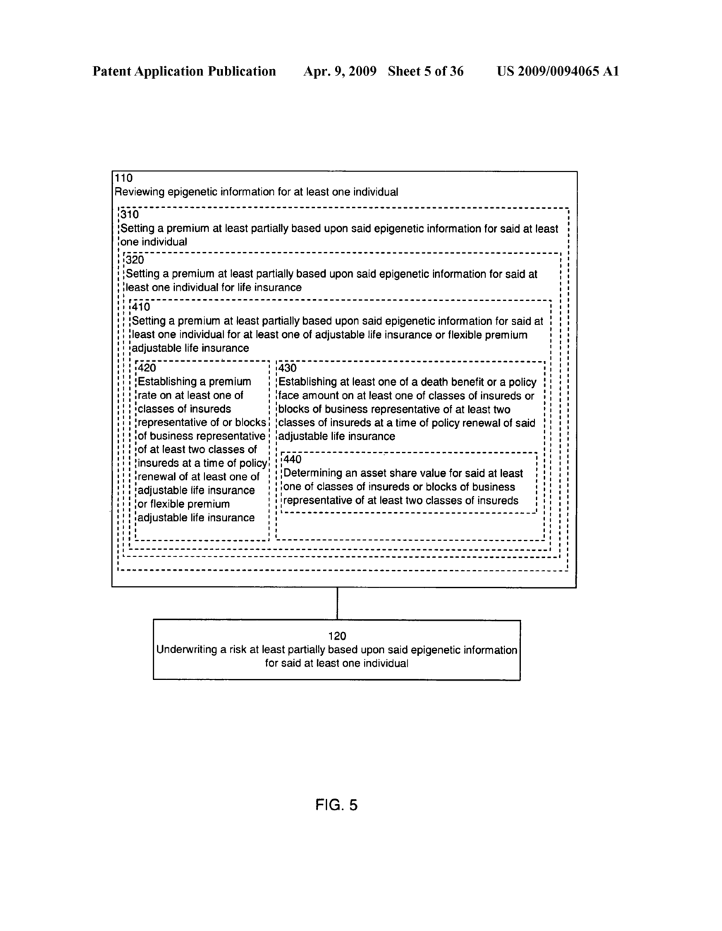 Systems and methods for underwriting risks utilizing epigenetic information - diagram, schematic, and image 06