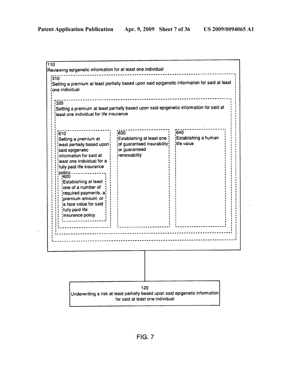 Systems and methods for underwriting risks utilizing epigenetic information - diagram, schematic, and image 08