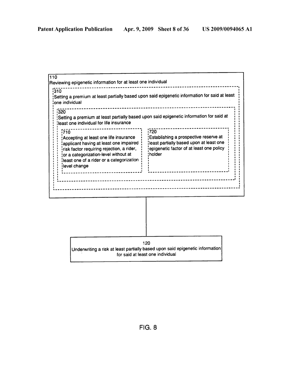 Systems and methods for underwriting risks utilizing epigenetic information - diagram, schematic, and image 09