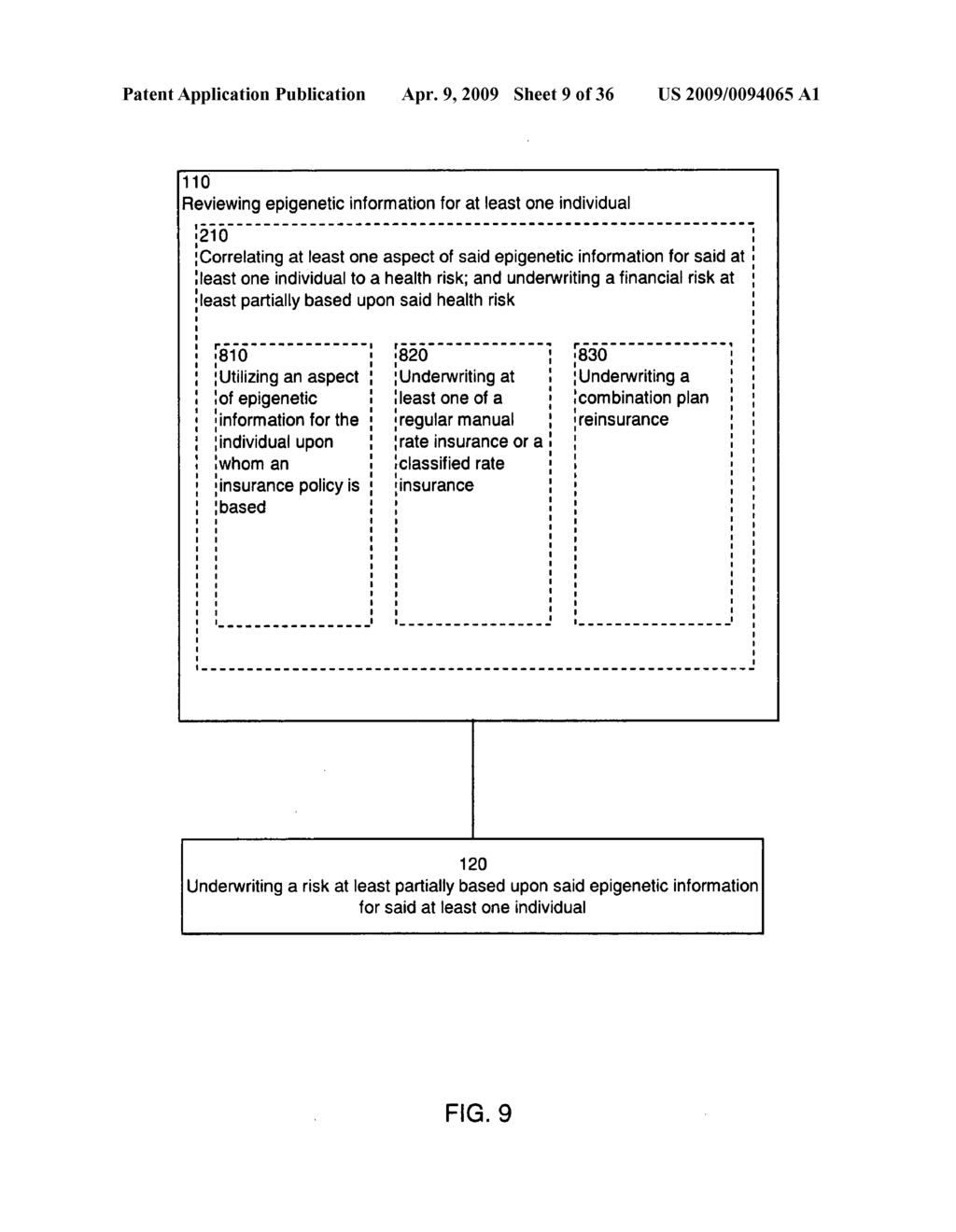 Systems and methods for underwriting risks utilizing epigenetic information - diagram, schematic, and image 10