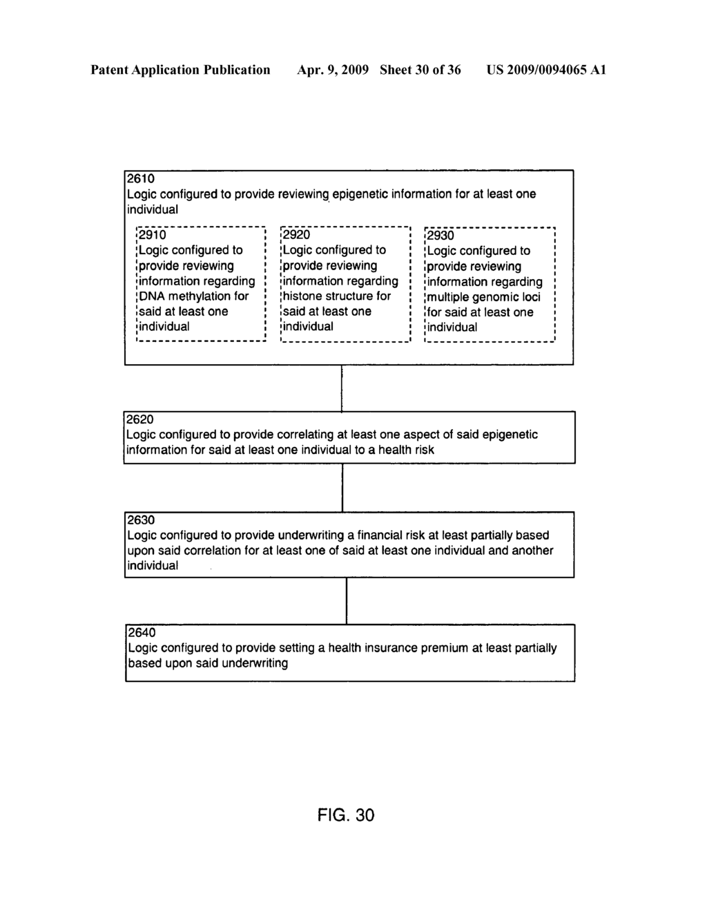 Systems and methods for underwriting risks utilizing epigenetic information - diagram, schematic, and image 31