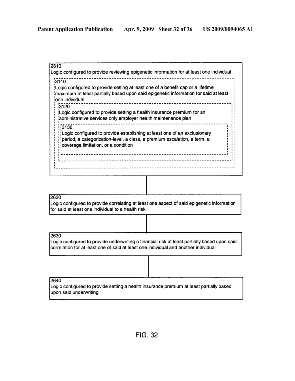 Systems and methods for underwriting risks utilizing epigenetic information - diagram, schematic, and image 33