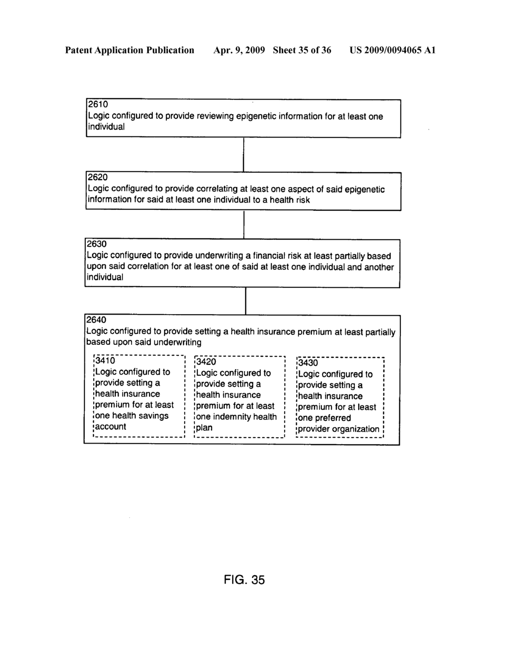 Systems and methods for underwriting risks utilizing epigenetic information - diagram, schematic, and image 36
