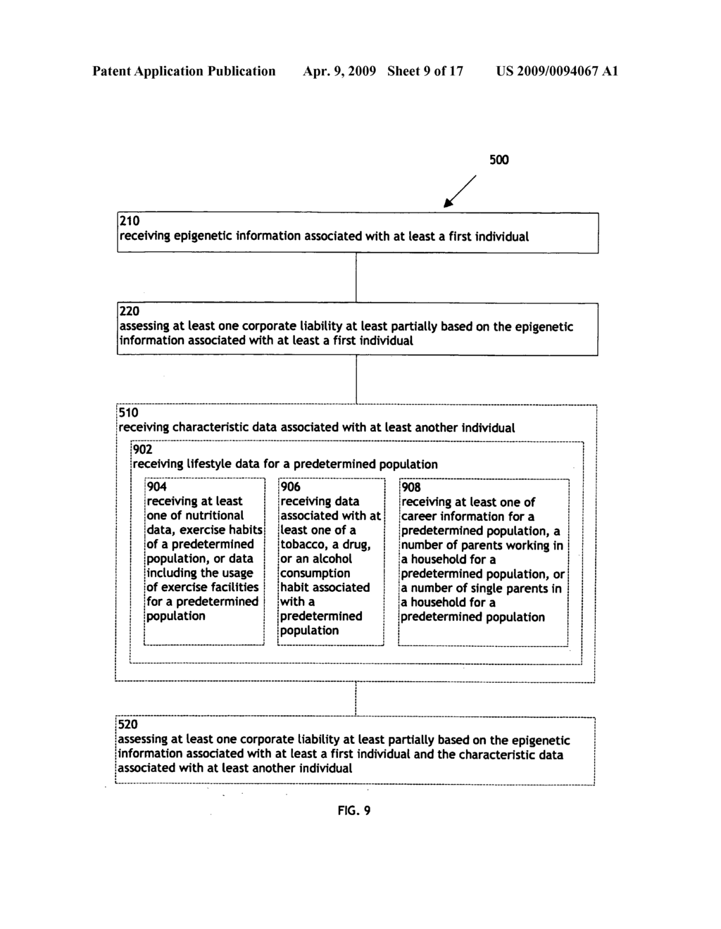 Systems and methods for company internal optimization utilizing epigenetic data - diagram, schematic, and image 10