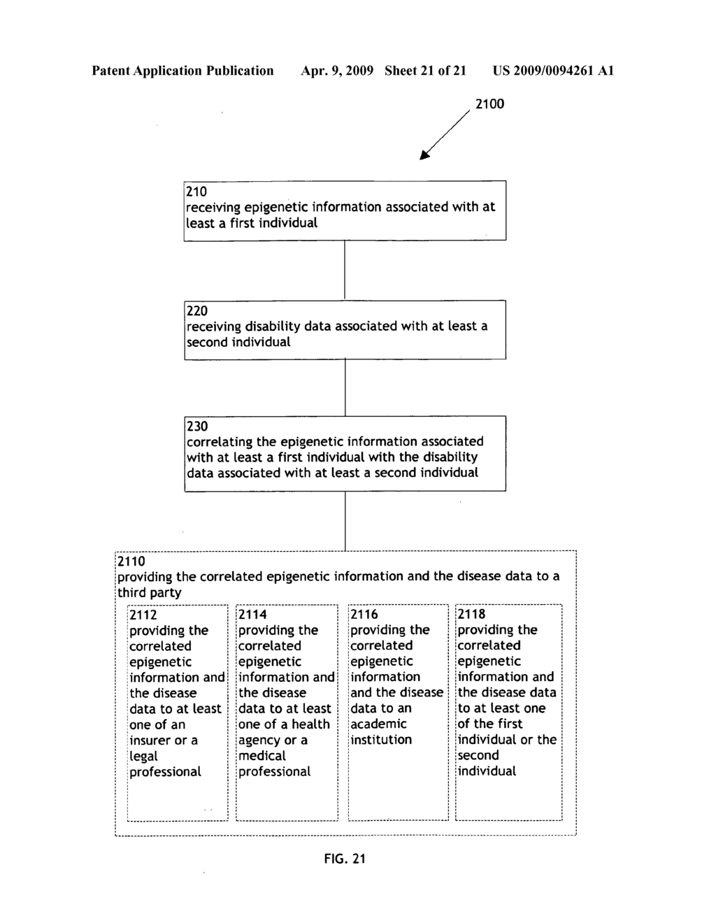 Systems and methods for correlating epigenetic information with disability data - diagram, schematic, and image 22