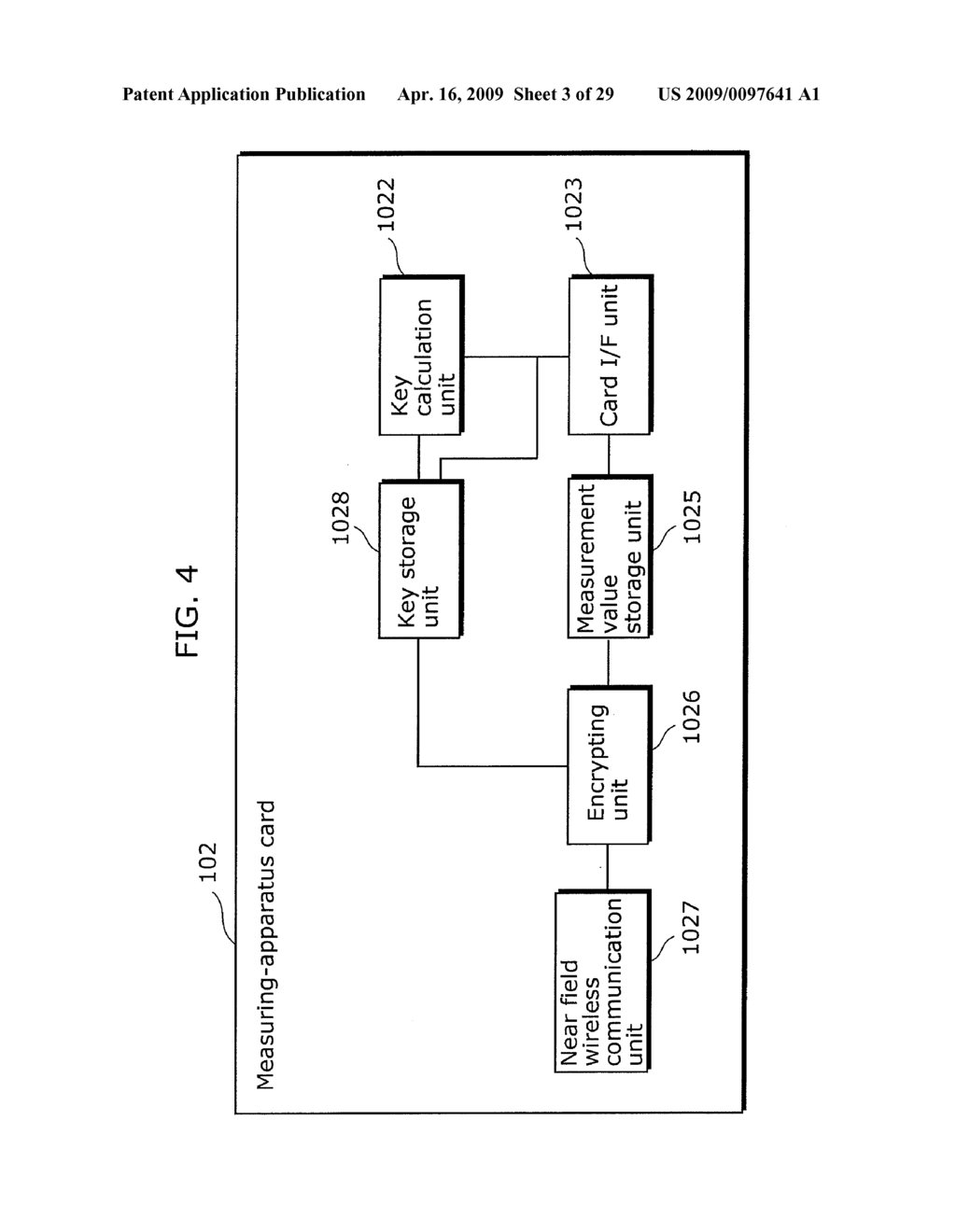 MANAGEMENT-APPARATUS CARD, MEASURING APPARATUS, HEALTH CARE SYSTEM, AND METHOD FOR COMMUNICATING VITAL SIGN DATA - diagram, schematic, and image 04