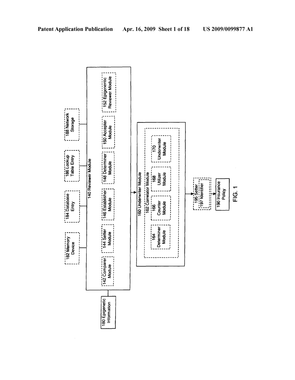 Systems and methods for underwriting risks utilizing epigenetic information - diagram, schematic, and image 02
