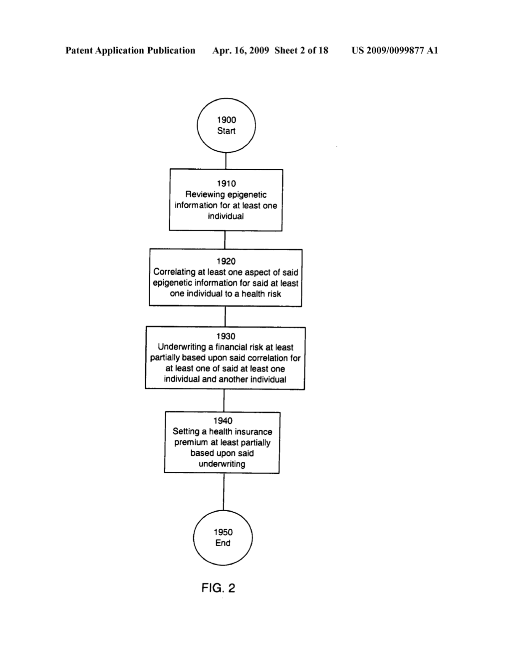 Systems and methods for underwriting risks utilizing epigenetic information - diagram, schematic, and image 03