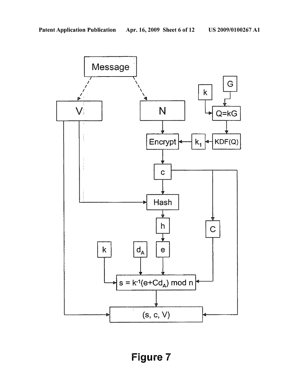 Signatures with confidential message recovery - diagram, schematic, and image 07