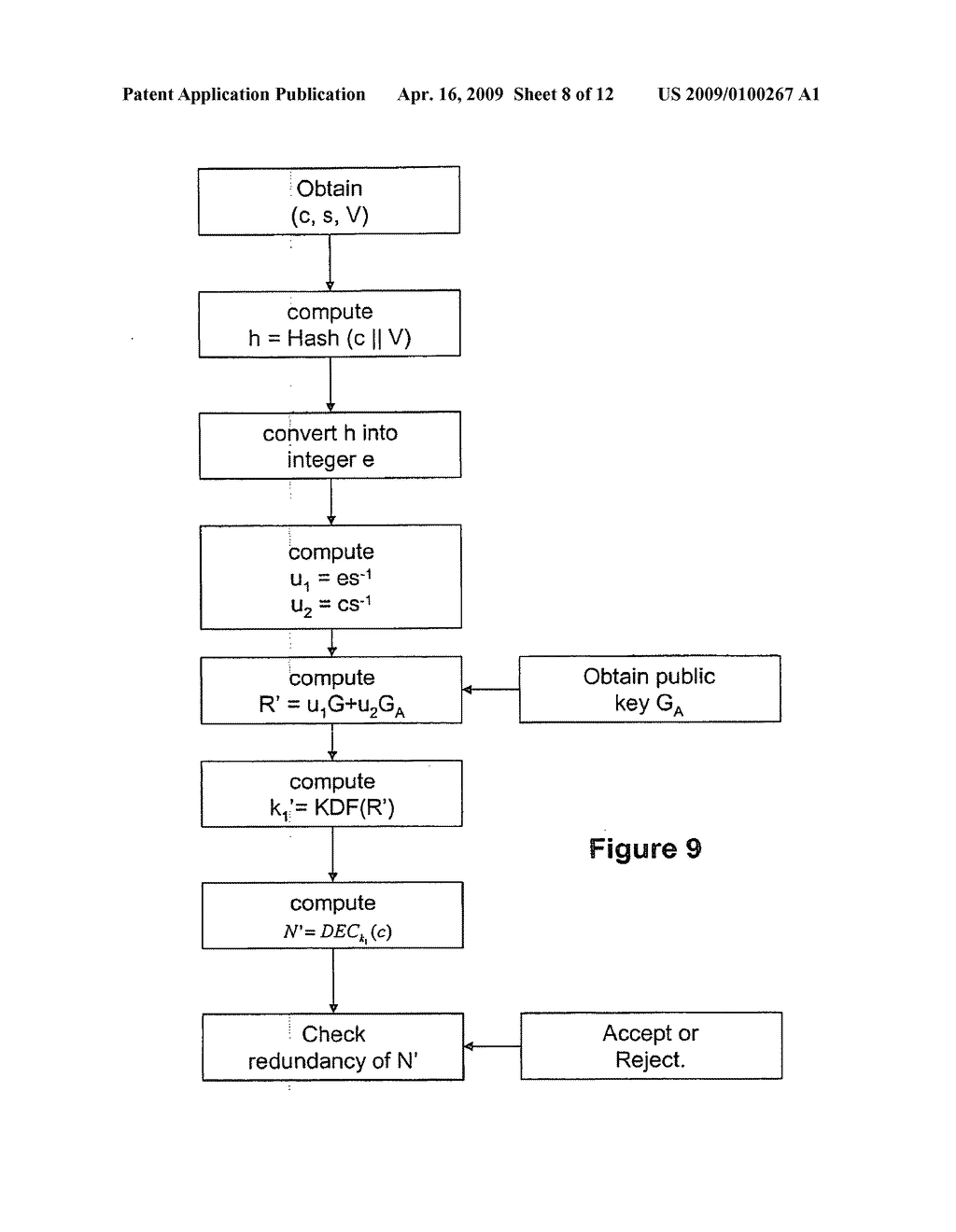 Signatures with confidential message recovery - diagram, schematic, and image 09