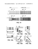TRANSGENIC MICE EXPRESSING HYPERSENSITIVE NICOTINIC RECEPTORS diagram and image