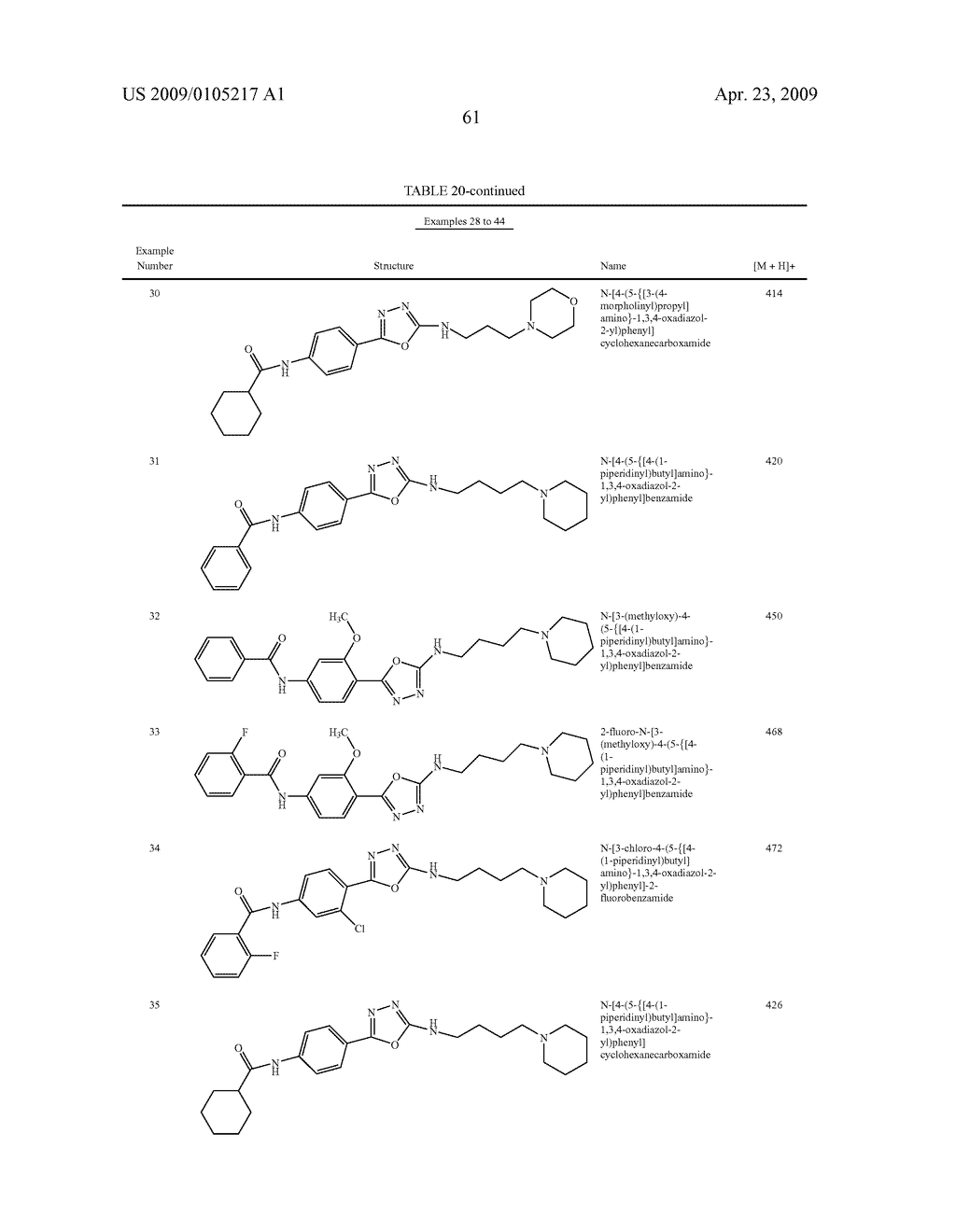 2-PHENYL-5-AMINO-1,3,4-OXADIAZOLES AND THEIR USE AS NICOTINIC ACETYLCHOLINE RECEPTOR LIGANDS - diagram, schematic, and image 62