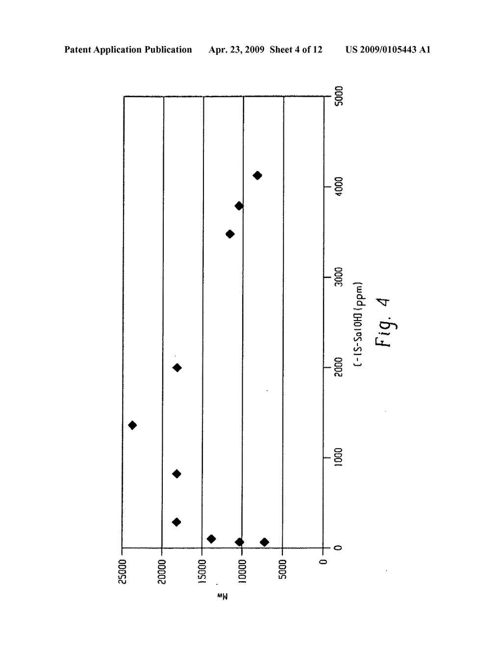 ALIPHATIC POLYCARBONATES, METHODS OF MAKING, AND ARTICLES FORMED THEREFROM - diagram, schematic, and image 05